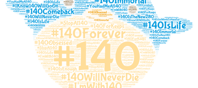 More Twitter Characters: 140 or 280? What Matters Most?
